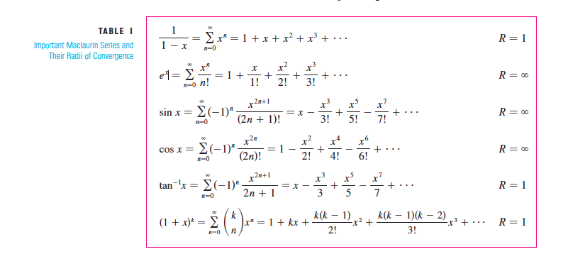 Common taylor series expansions